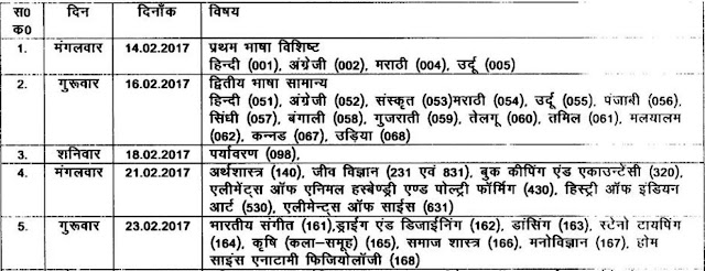 Chhattisgarh 10+2 Date sheet 2017