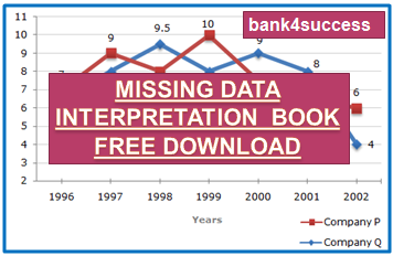 200+ High Level Missing Data Interpretation Questions pdf free Download