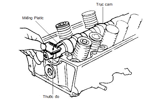Kiểm tra khe hở giữa trục và bạc lót