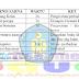 Program Kerja 5 Tahunan TK/PAUD