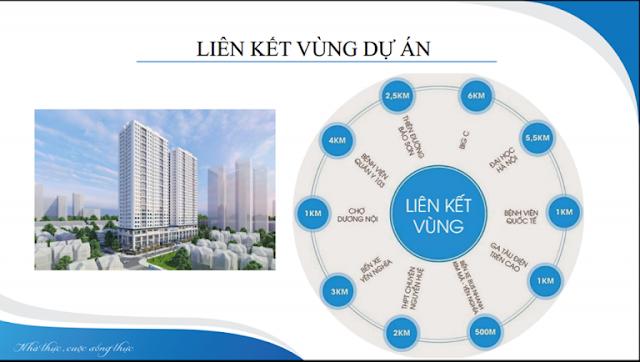 Vị trí liên kết vùng chung cư ICID Complex