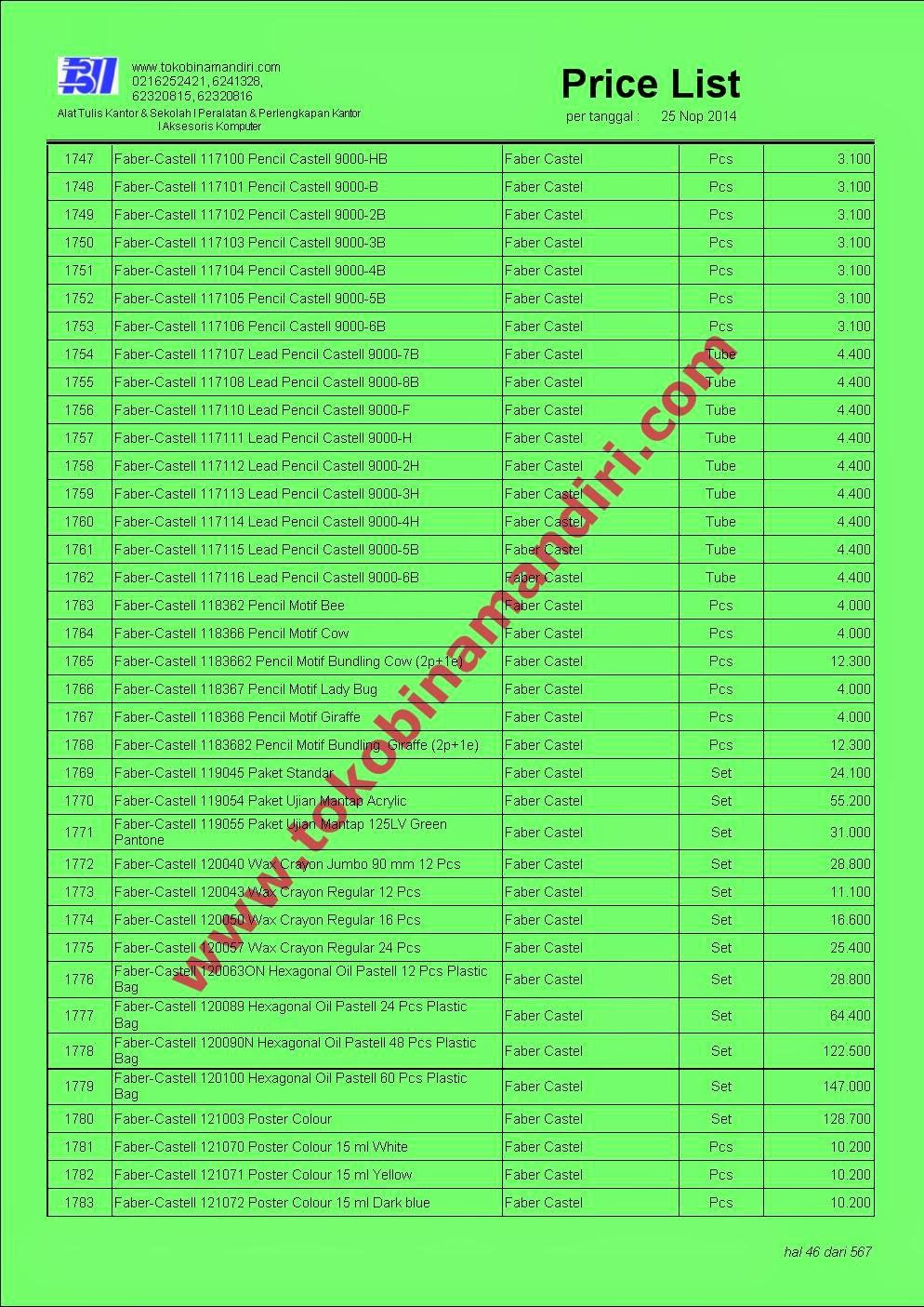 Price List stationery oleh www.hargaalattuliskantor.com