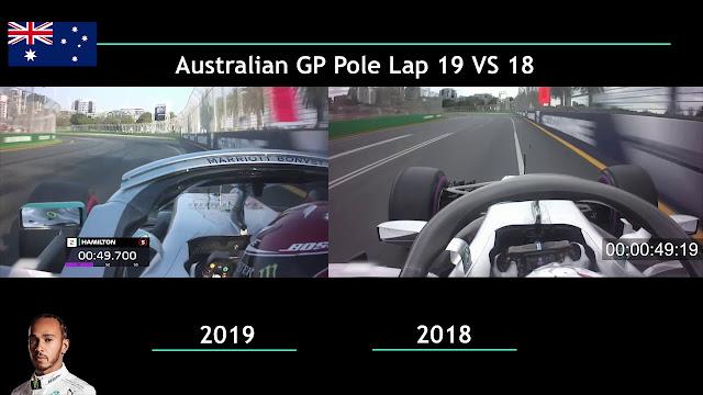F1 Australia Schedule 2020