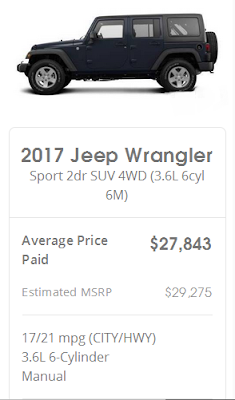 2017 Jeep Wrangler Sport 2dr SUV 4WD