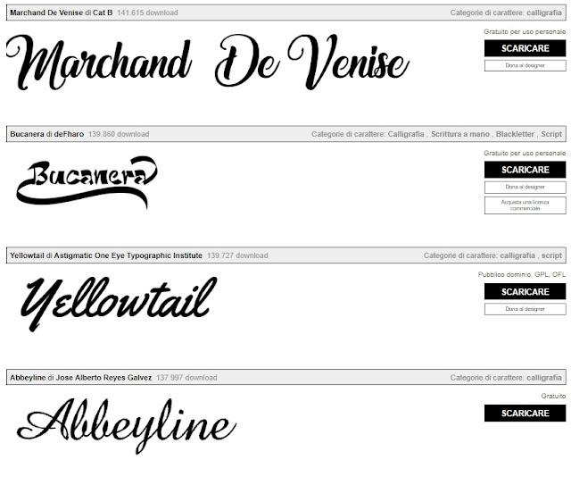 1001 freefonts: font gratis da scaricare
