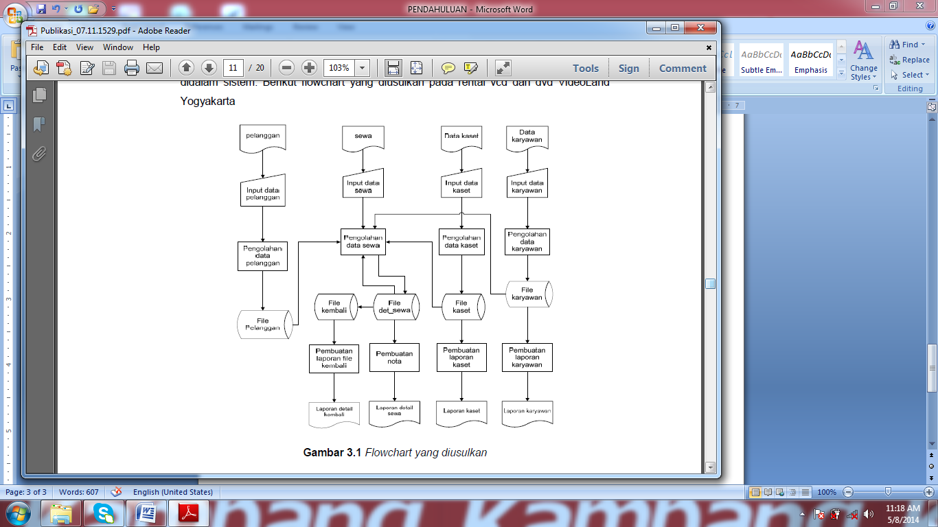 entity relationship diagram visual paradigm carling toggle switch wiring contoh erd rental dvd surpriz menu