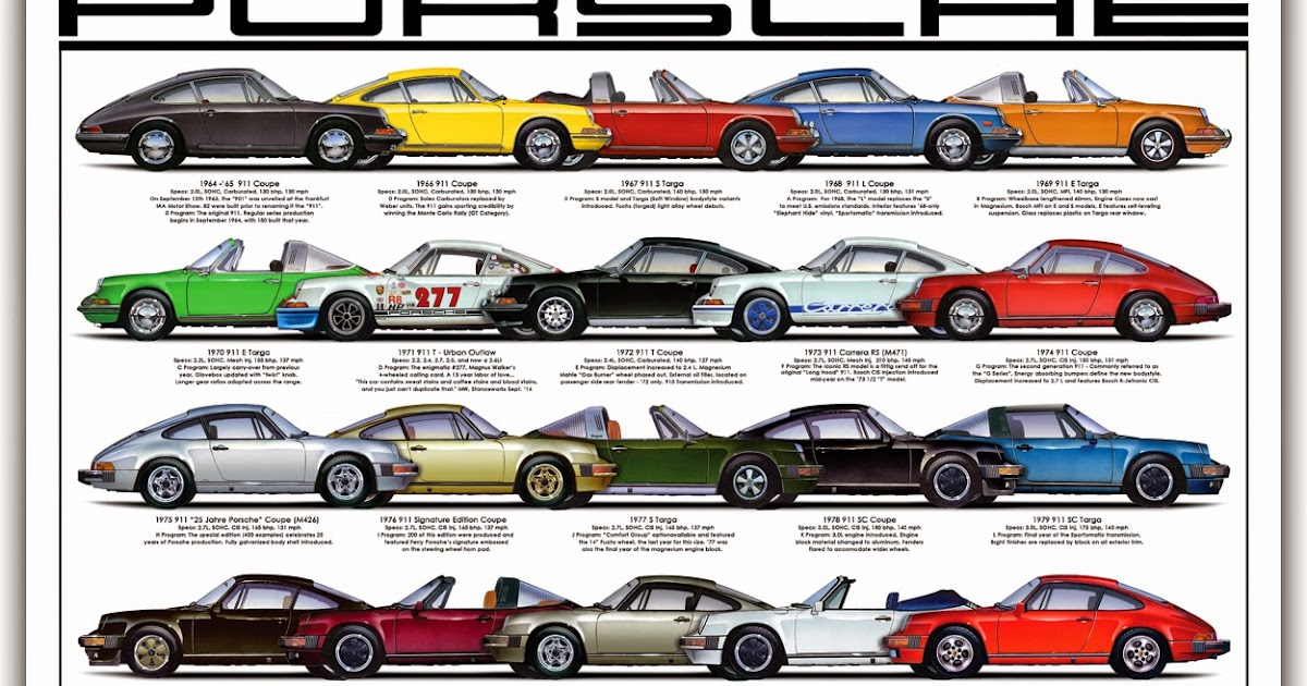 MagnusWalker911: 25 pcs limited edition 50 year of 911 poster ...