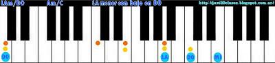 acorde piano chord LAm con bajo en DO