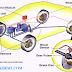 Các hệ thống chống trơn trượt trên ô tô