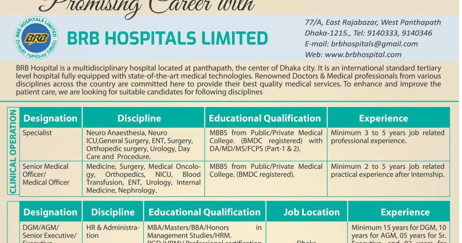 Social Services Department Job Circular 2018 – Wonderful