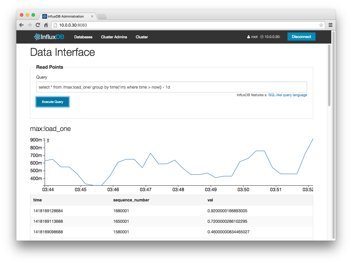 InfluxDB and Grafana - sFlow