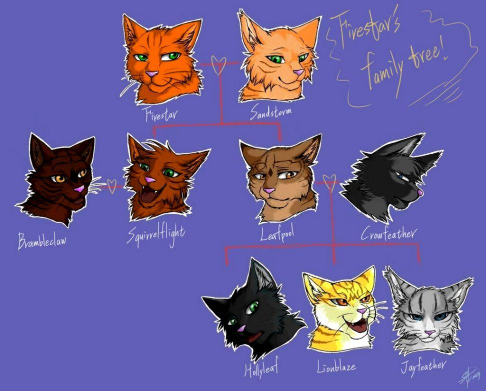 Warrior Cats Thunderclan Family Tree Safari Wallpapers