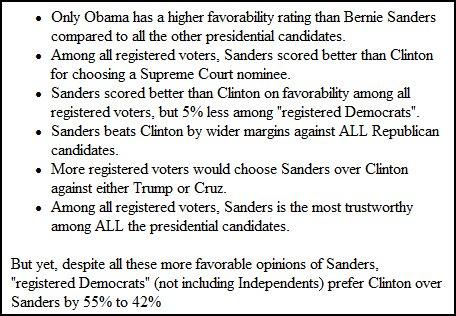 Fox News poll March 23 2016