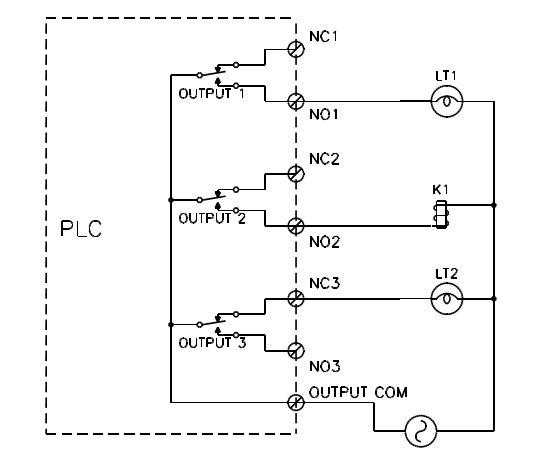 plc plc outputs programmable logical controller