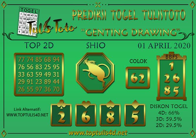 Prediksi Togel GENTING DRAWING TULISTOTO 01 APRIL 2020