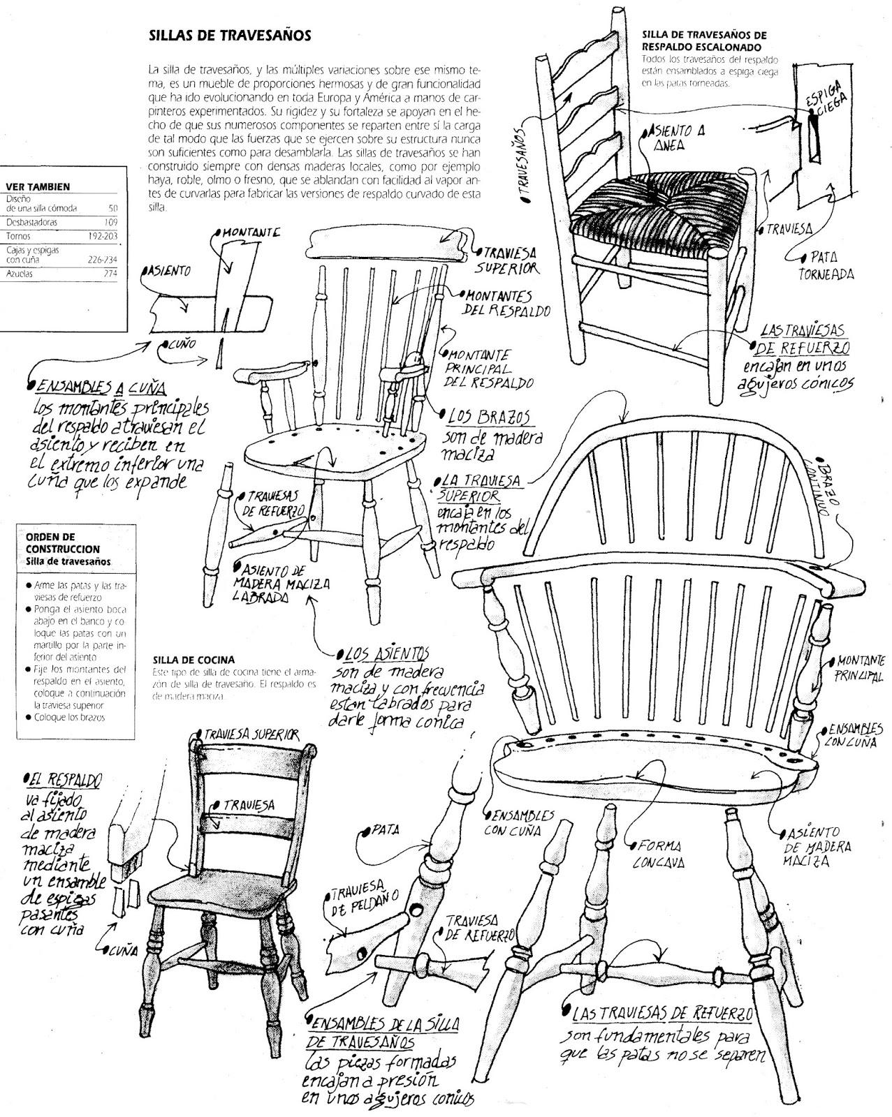 ebanister a y carpinter a planos para construcci n de sillas
