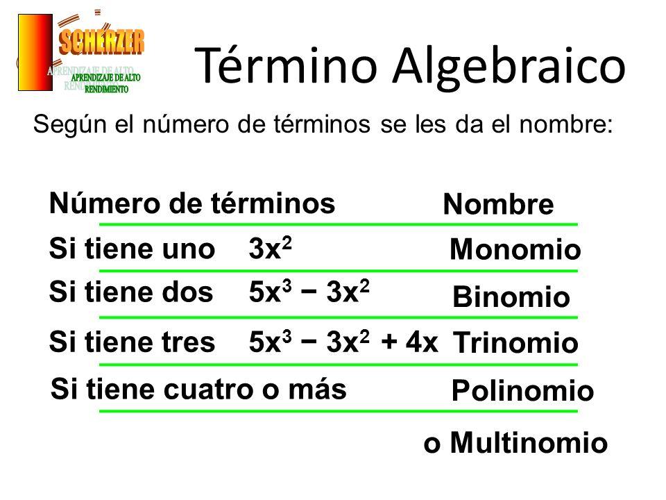 Resultado de imagen para Monomio, binomio, trinomio Hay nombres especiales para polinomios con 1, 2 o 3 términos: