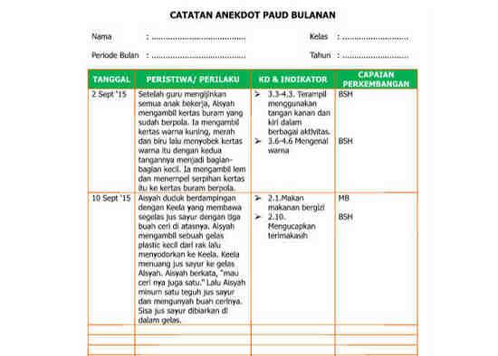 Contoh Catatan Anekdot Siswa PAUD K13