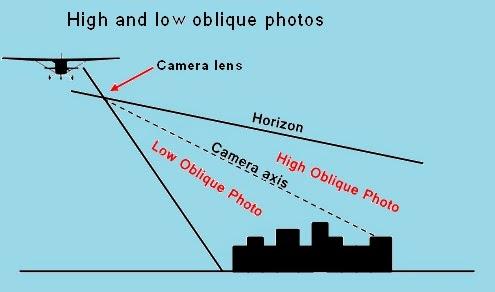 Easy Mapwork Aerial Photographs