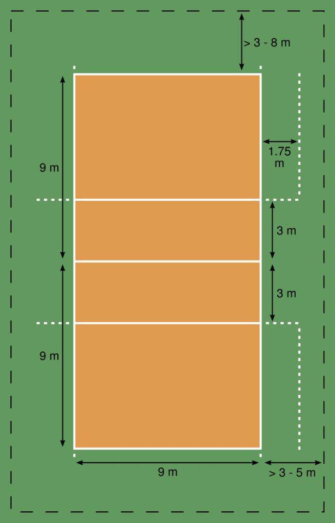 Organisasi Bola Voli : organisasi, Ukuran, Lapangan, Standar, Internasional, Berikut, Contoh, Gambarnya