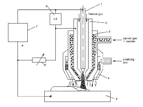 plasma transferred arc welding pdf