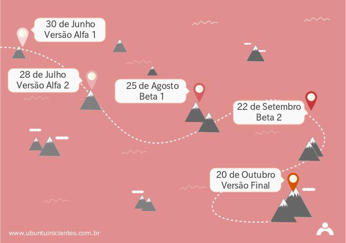 cronograma-ubuntu-16-10