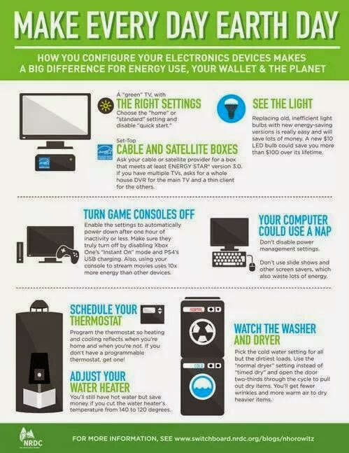 The GREEN MARKET ORACLE: Infographic - Saving Energy to Make