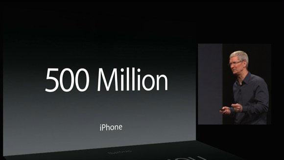 Penjualan iPhone Capai 500 juta, iPad 200 Juta Unit