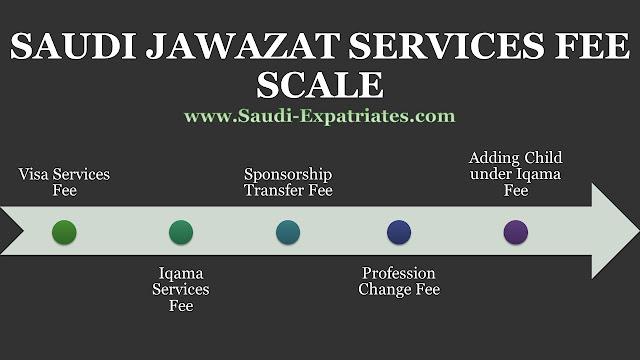 SAUDI JAWAZAT SERVICE FEE SCALE