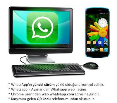 Artık WhatsApp'ı Bilgisayardan Kullanmak Mümkün!