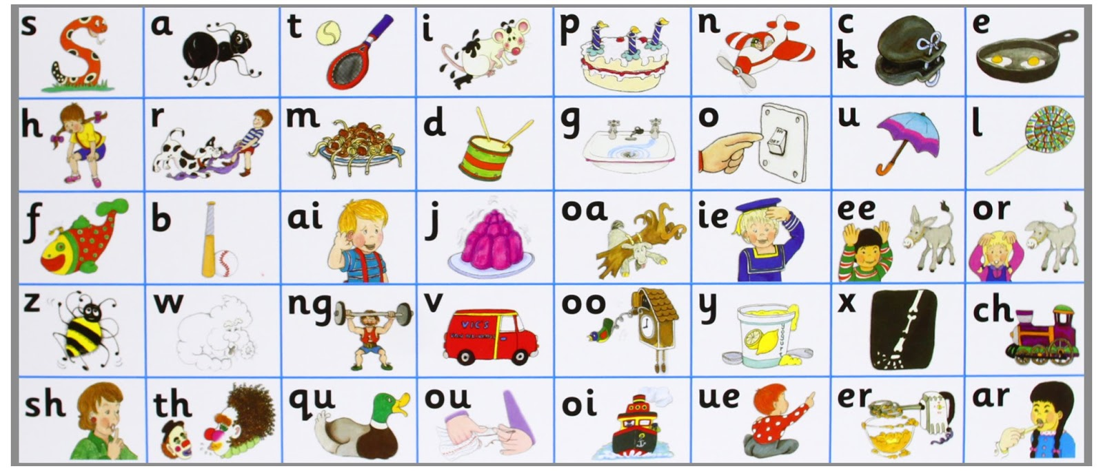 jolly phonics sounds video download