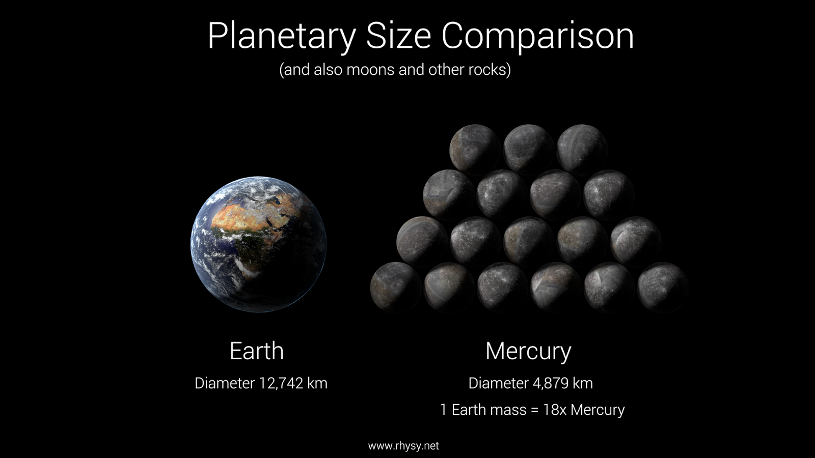 mercury planet size and color - photo #29