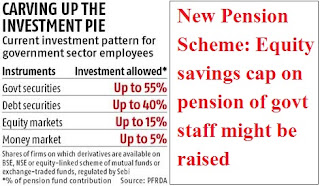 nps-investment-percentage