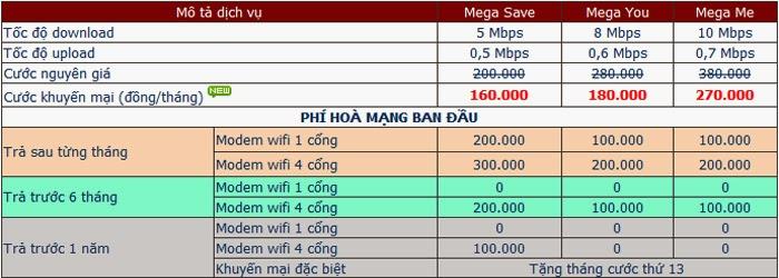 Khuyến Mãi Lắp Mạng Internet FPT Trong Tháng 4 Năm 2015 1