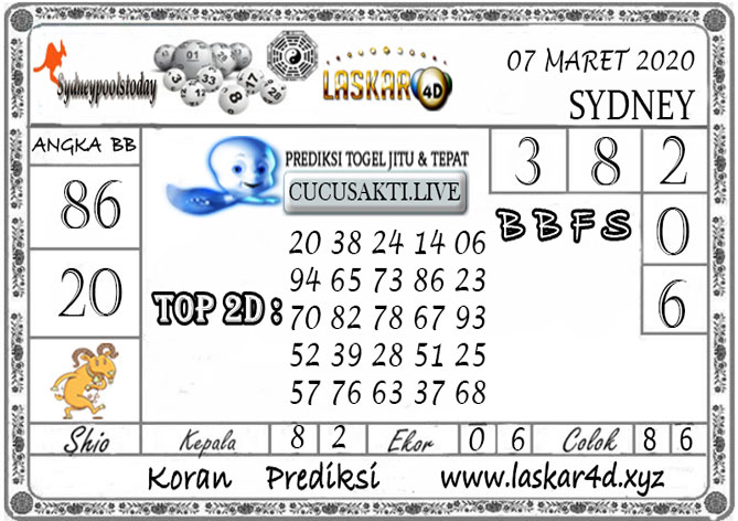 Prediksi Togel SYDNEY LASKAR4D 07 MARET 2020