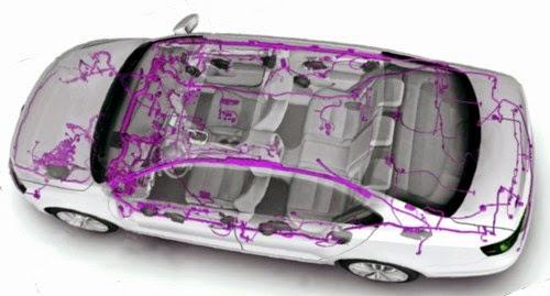 Vw Jetta Wiring Harness: Vw Polo 2012 Wiring Diagram Pdf At Satuska.co