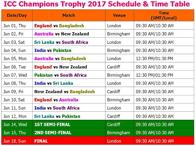 ICC Champions Trophy 2017 Scores & Schedule Watch ICC Champions Trophy 2017 Live