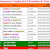 ICC Champions Trophy 2017 Scores & Schedule