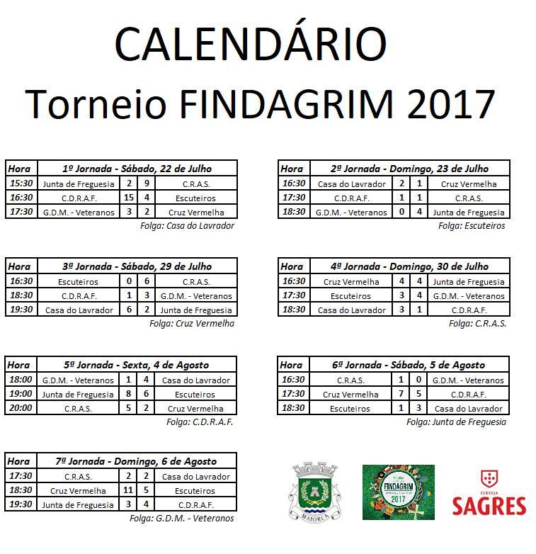 Casa do Lavador vence Torneio Findagrim 2017