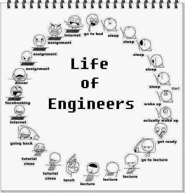Funny Engineering Pictures ~ My Engineering World