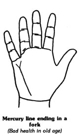 Sign Of Bad Health In Old Age In Palmistry