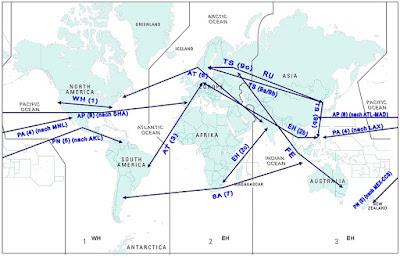Global Indicator
