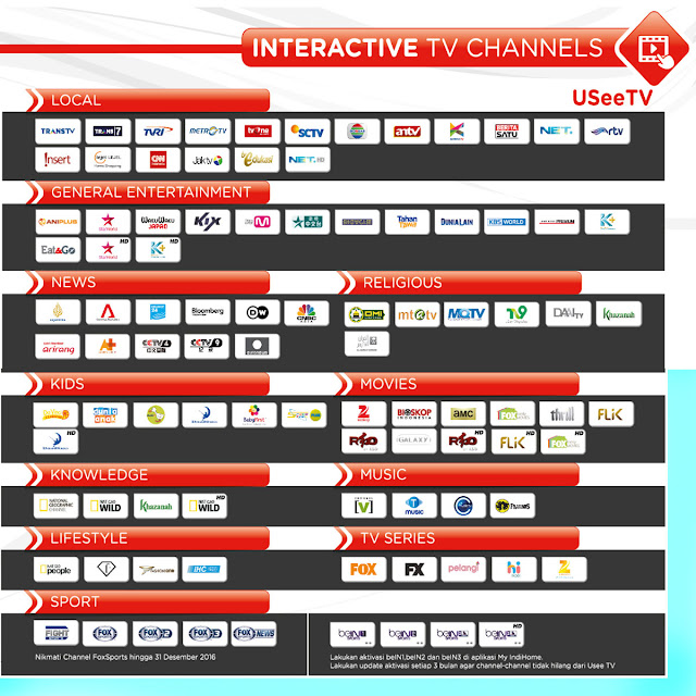 channel useetv indihome