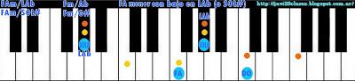 acorde piano chord (FAm con bajo en SOL# o LAb)