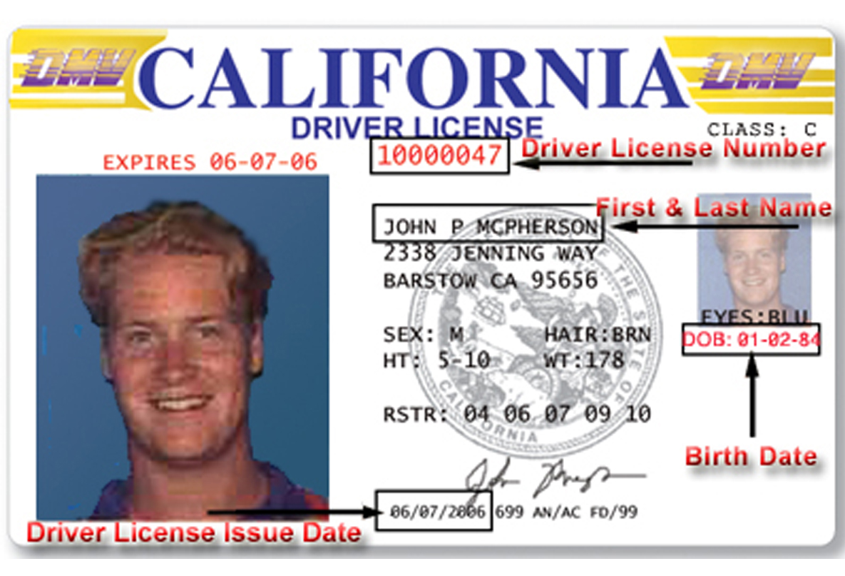 Blog posts headsutorrent for California id template download
