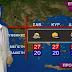 Βόμβα Καλλιάνου για καιρό: «Ξεχάστε τα 40αρια. Θερμοκρασία στους 13 με καταιγίδες» Ποιες περιοχές, πότε