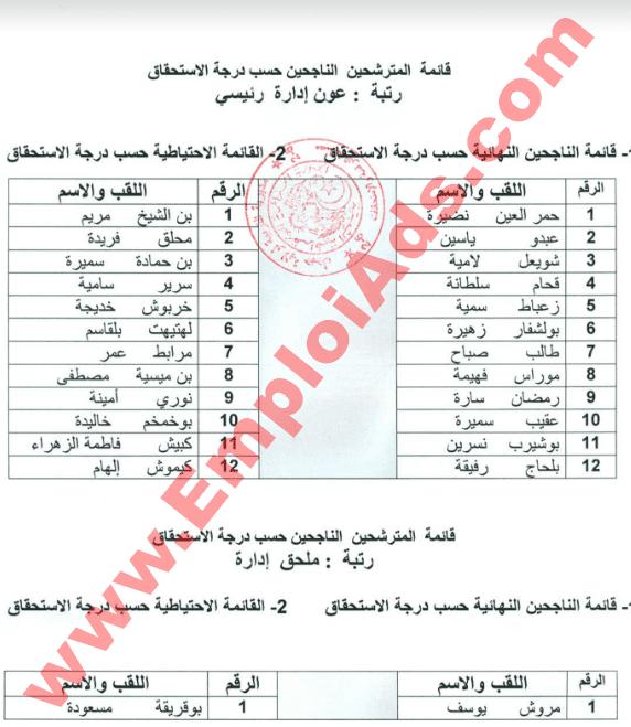 اعلان عن نتائج عون ادارة رئيسي بمديرية التربية ولاية جيجل مارس 2017