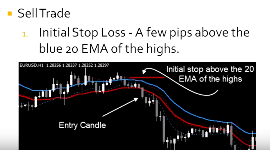 20 ema trading system