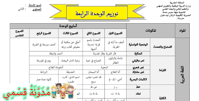 التوزيع المرحلي للوحدة الرابعة للمستوى الثاني -مرشدي في اللغة العربية