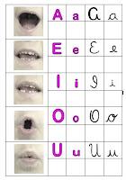 https://www.espacoeducar.net/2009/02/apostila-de-exercicios-metodo-fonico.html